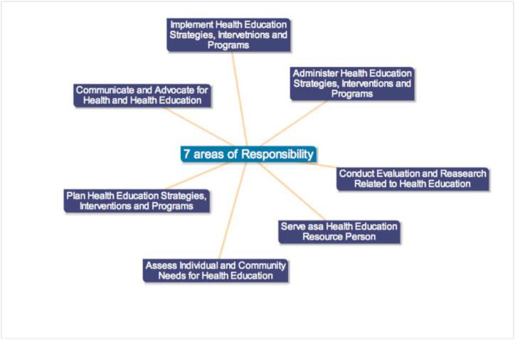 Responsibilities of citizens of india essay